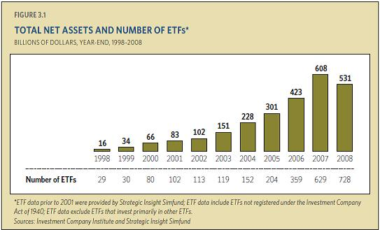 ici-assets-in-etfs.JPG